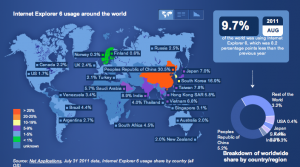 IE6 map 2011/08